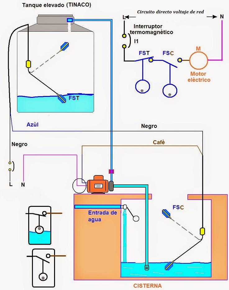 Circuito Tanque : Flotador electrico para tinacos y cisterna