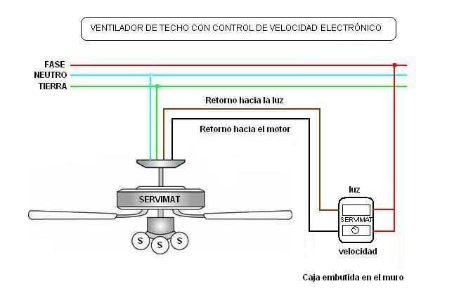 Solucionado ventilador de techo con luces no corta el for Cambiar instalacion electrica sin rozas
