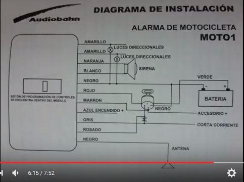 como puedo conectar una alarma audibahn moto1 una italika ...