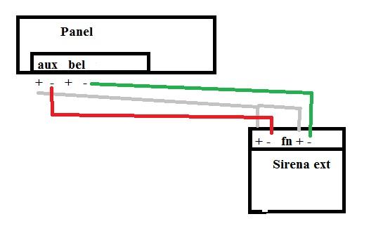 solucionado  sirena externa cableado a dsc 5010   control