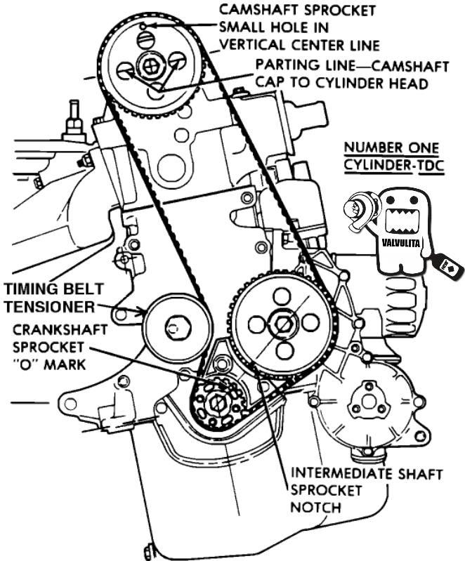 como poner a punto motor escort 1 6