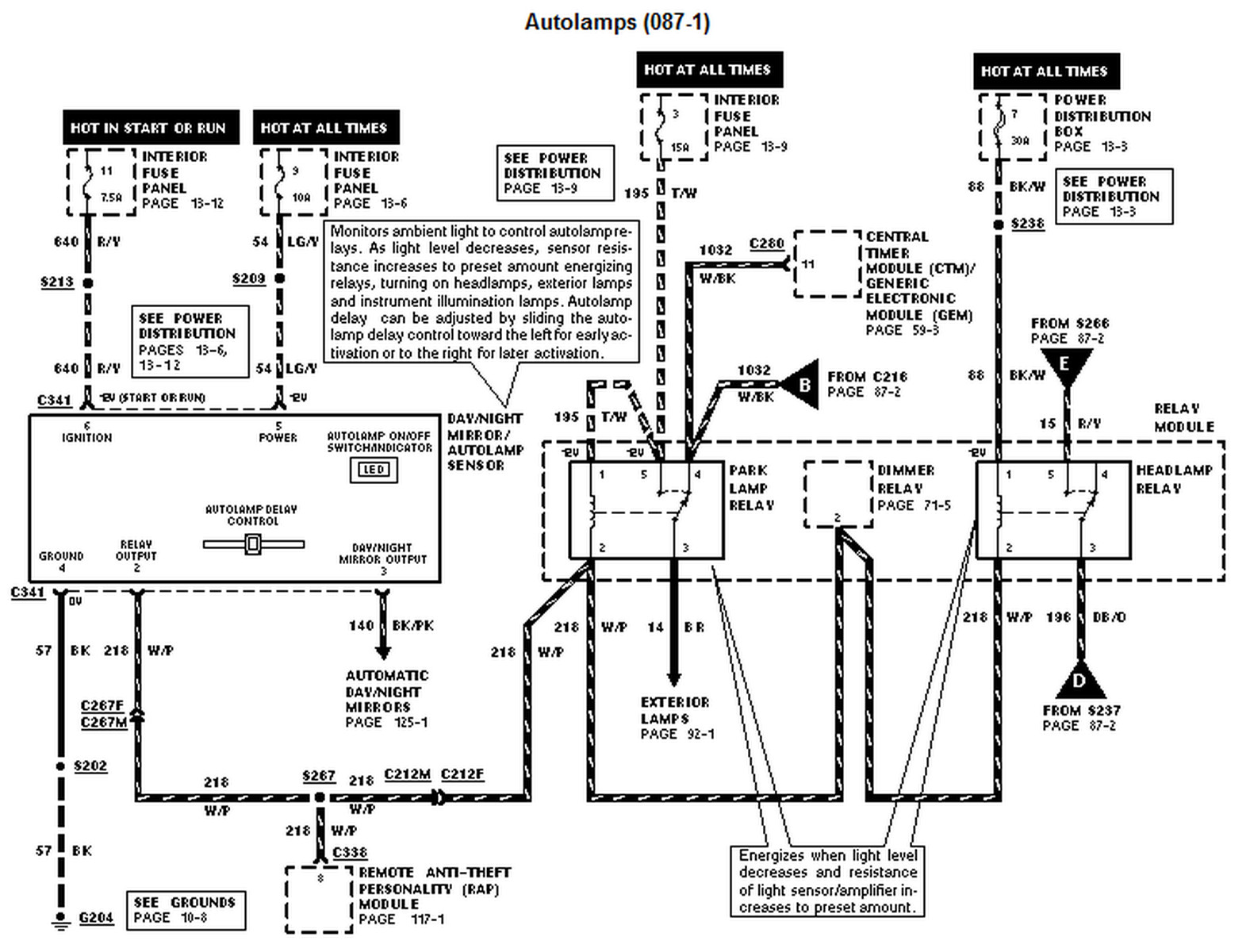 2001 Ford Crown Victoria Stereo Wiring Diagram 1996 Aerostar Todays 1997 Diagrams Simple Schema 1990