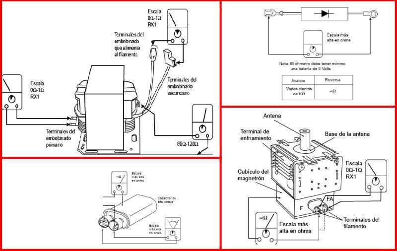 solucionado  - microhoonda se quema el fusible constantemente - microondas