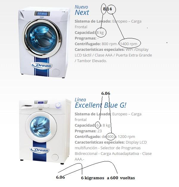 Solucionado consulta sobre modelos de lavarropas yoreparo for Modelo ta 6 0138 hogar