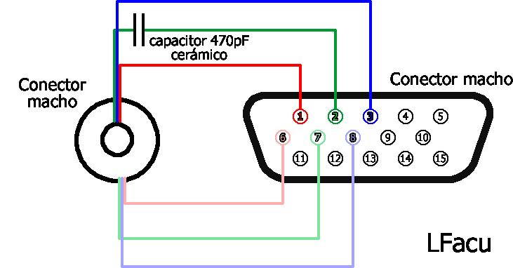 monitor a salida rca - monitores