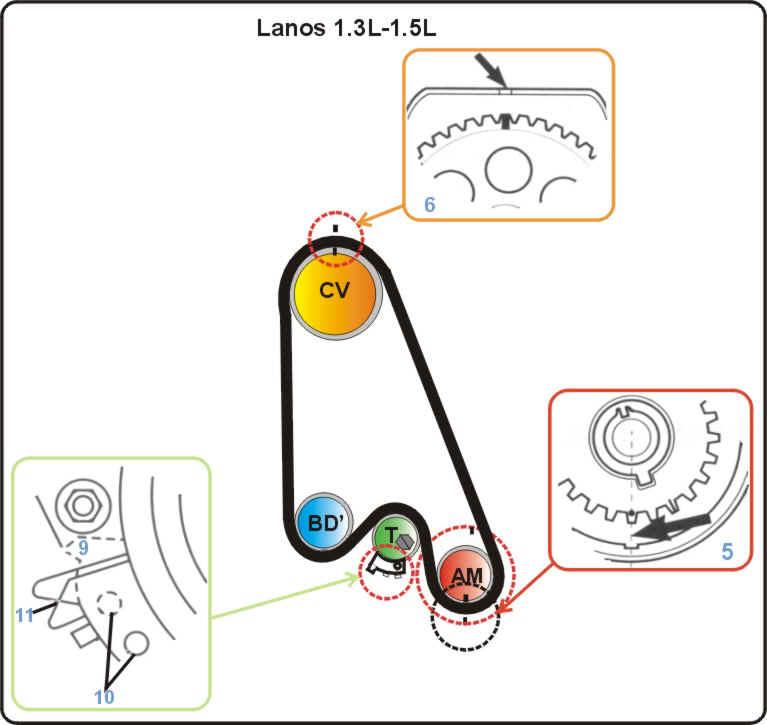 cambiar correa del tiempo daewoo lanos 1 5 autom viles y mitsubishi mirage 1 5 engine diagram lanos 1 5 timing #4