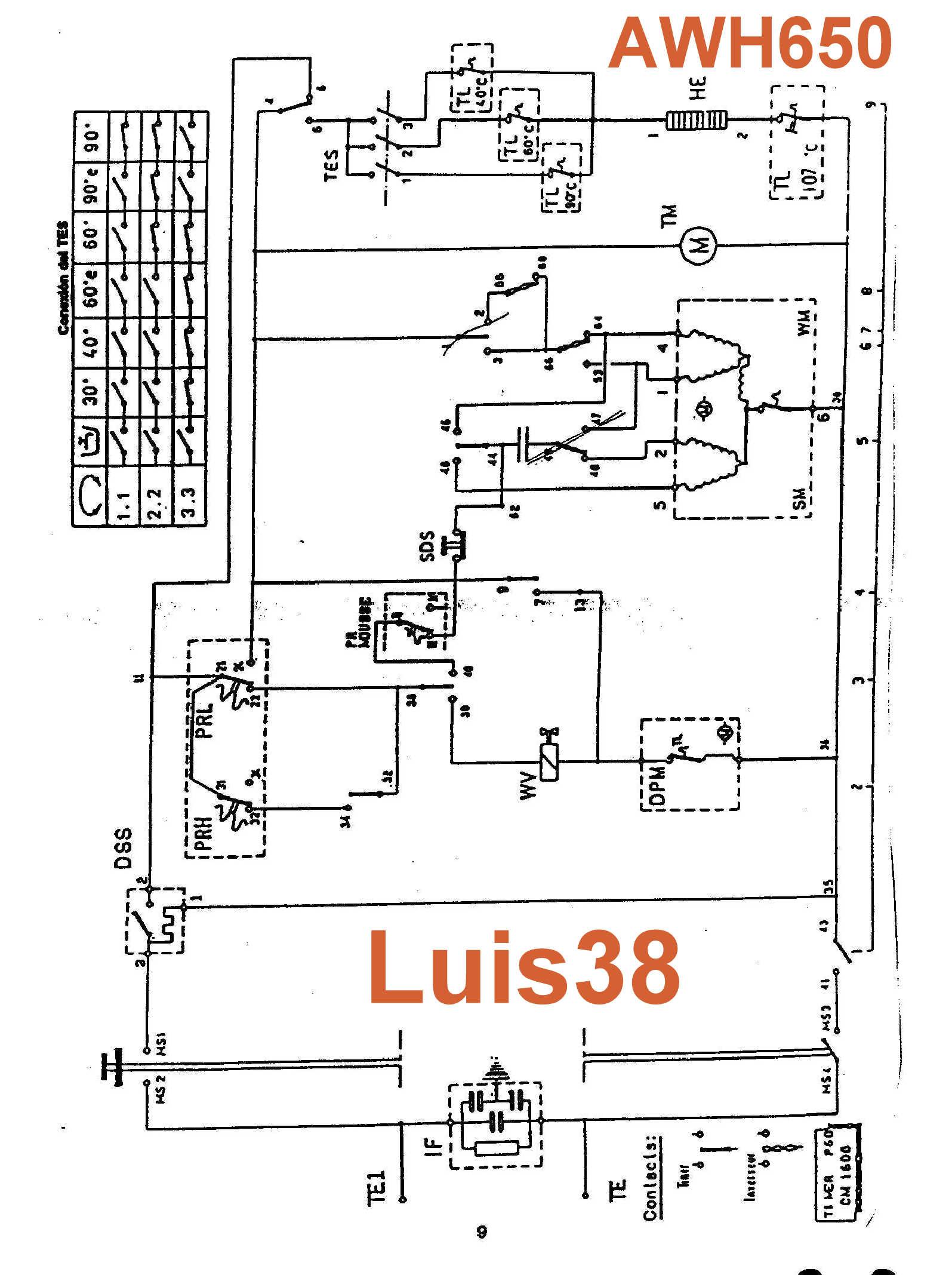 solucionado  lavarropas eslabon de lujo modelo awh650  no lava en princip