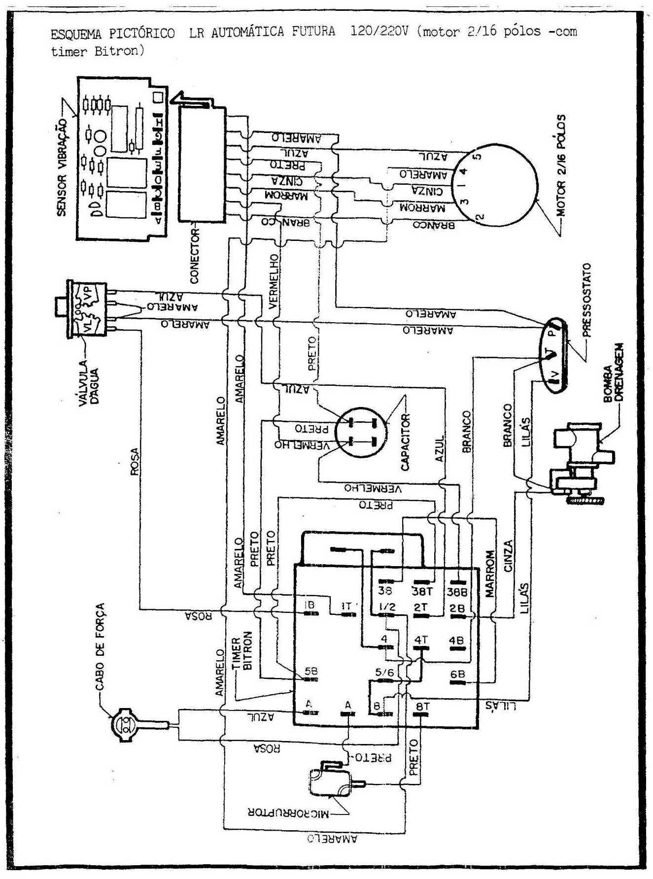 Daitsu Inverter Manual Ar Condicionado Daitsu Inverter