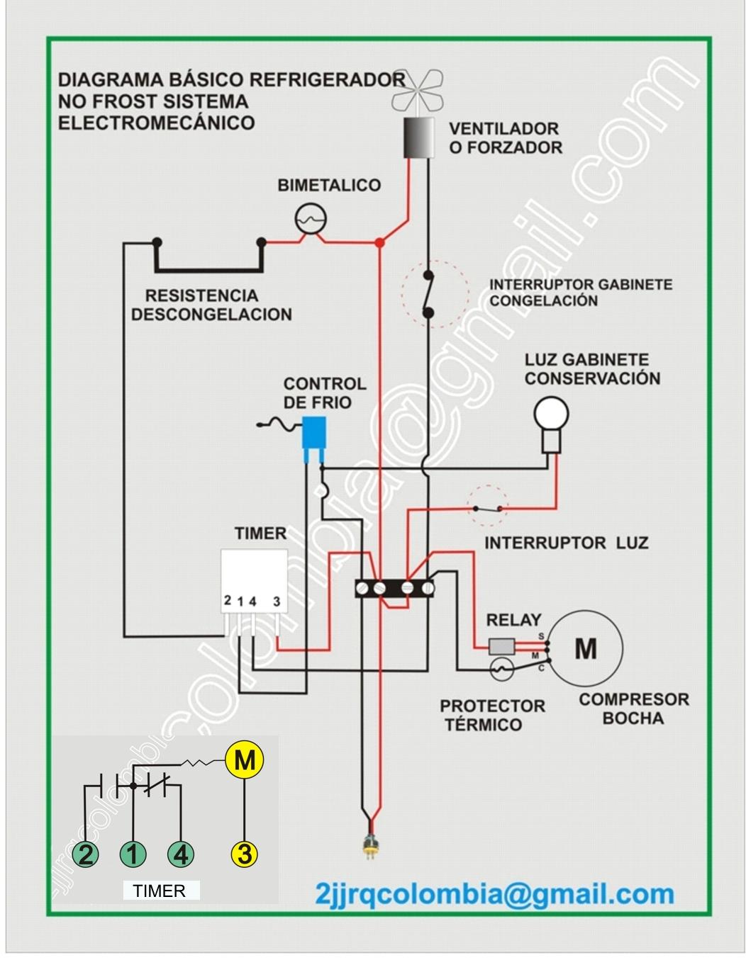 Cmo reemplazar Kitchenaid Refrigerador Filtro