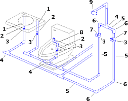 Manual de plomeria para instalar ba o uploaded 82383907 for Como poner una llave de regadera