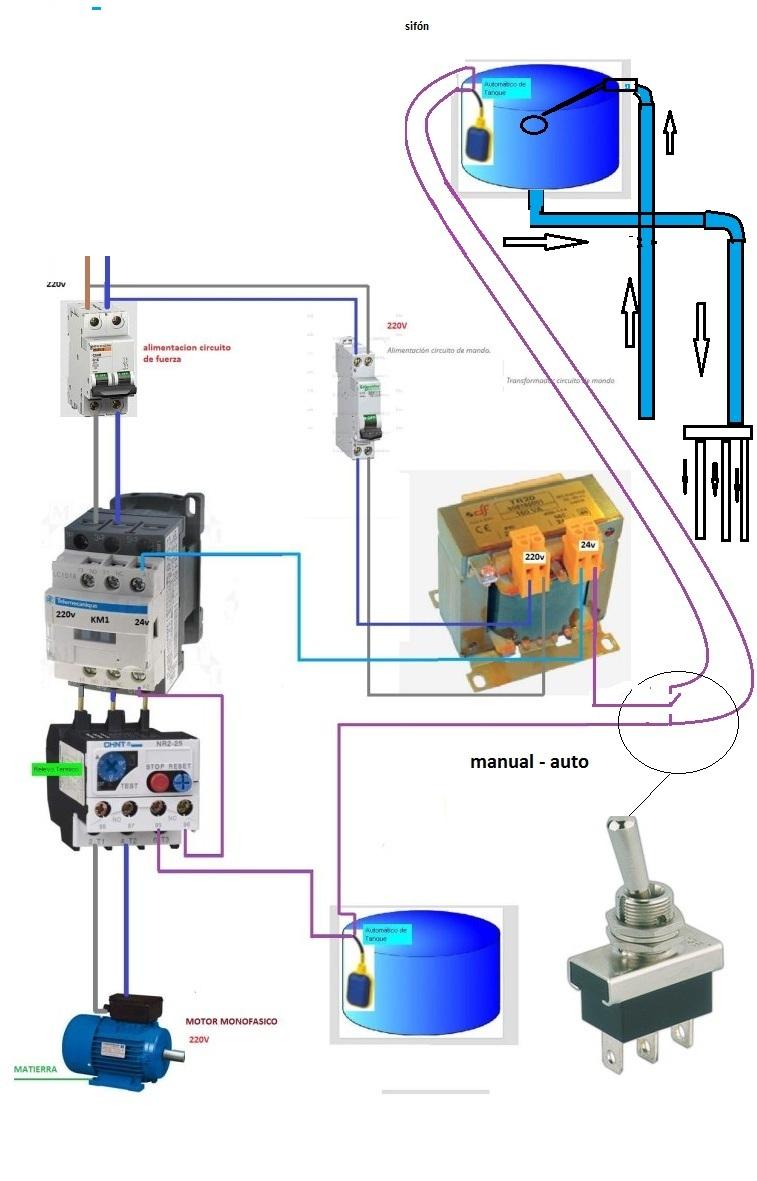 Yoreparo solucionado tengo poca presion de agua en for Poca presion de agua
