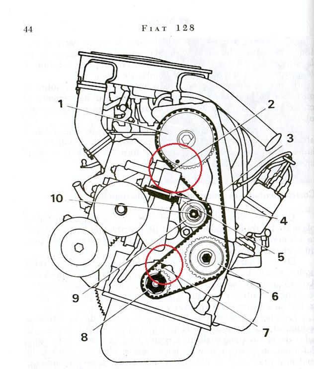 Puesta A Punto Fiat 1 1 Smart Up Mec 225 Nica