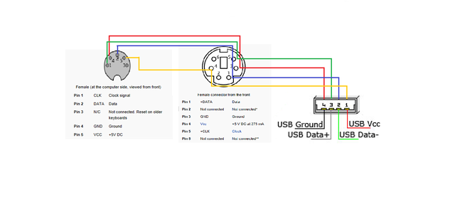 wiring diagram for ps2 foreman wiring diagram wirdig cable wiring diagram also usb to ps 2 keyboard adapter wiring diagram