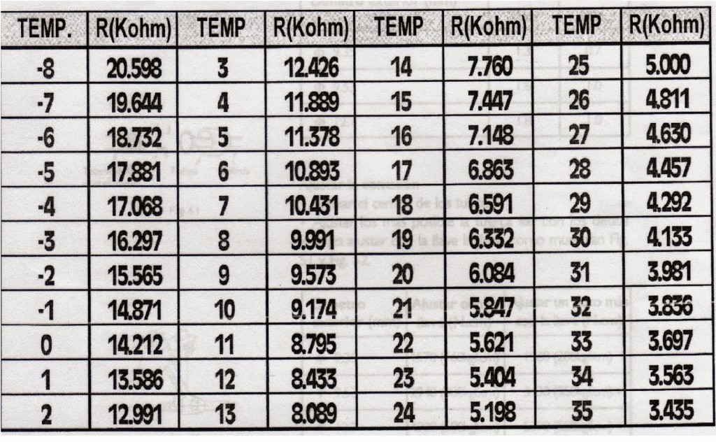 asme a17 1 2000 pdf