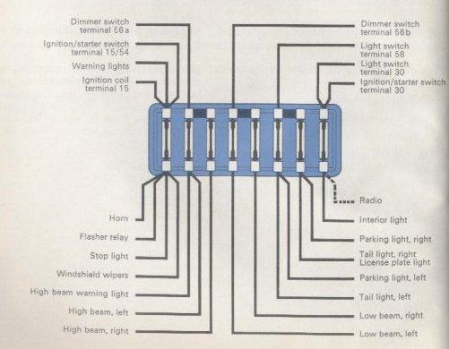 Cableado El U00e9ctrico - Electricidad Automotriz