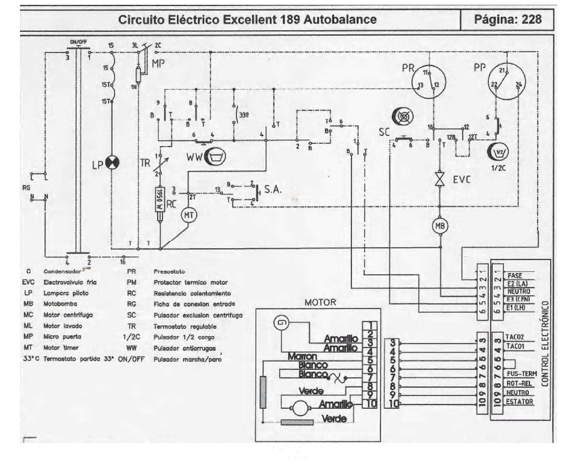 solucionado  programador drean excellent autobalance 189