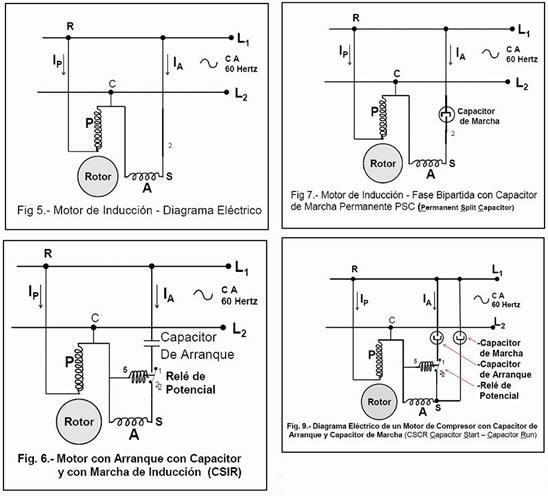 18 5 hp briggs wiring diagram motor baldor desarmado yoreparo