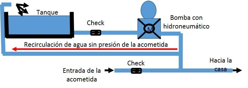 Ayuda Con Instalaci N De Bomba Hidroneumatica Yoreparo