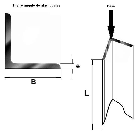 Solucionado hierro angulo resistencia a la compresion - Angulos de hierro ...