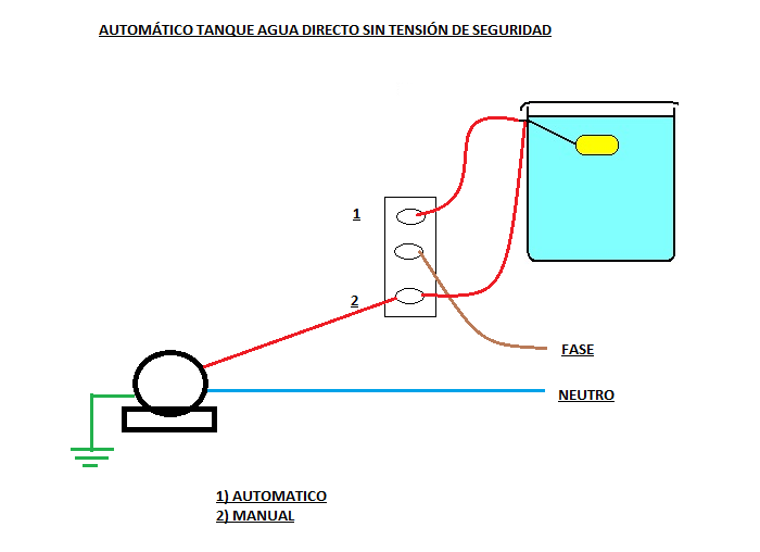 Schemi Elettrici Tv Lcd Gratis : Circuito de tanque agua como automatizar una bomba
