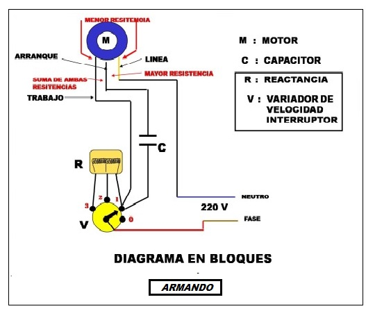Mat Course Module Five S le Page as well Busbar Protection 42559782 additionally Forward Re Verse Control Developing A Wiring Diagram And Reversing Single Phase Split Phase Motors as well Object Counter Circuit Diagram moreover 10440sr. on 5 wire capacitor wiring diagram