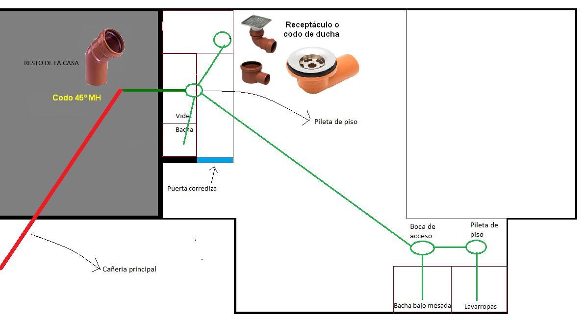 Diagrama De Cano Diagrama Proceso Elsavadorla