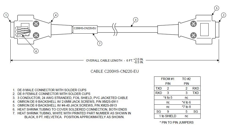 omron plc programming manual pdf