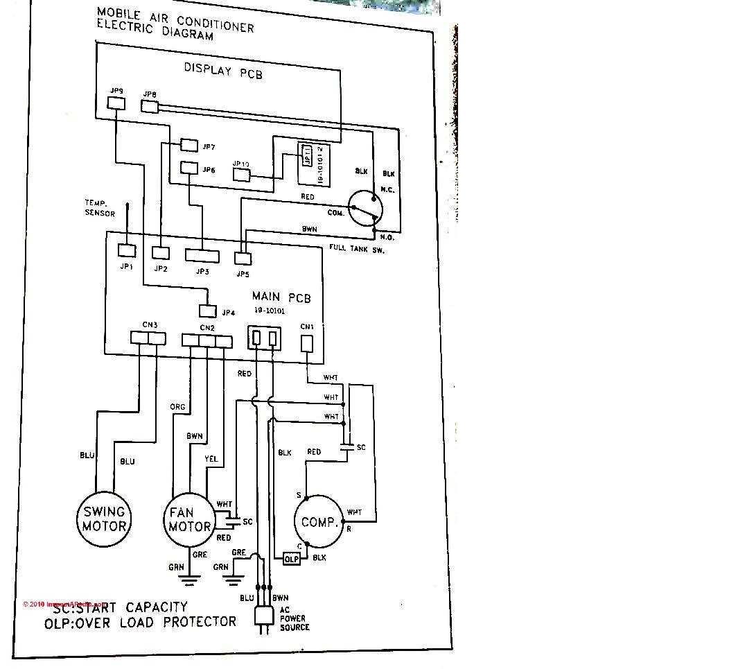 diagrama de aire de ventana  u2013 airea condicionado
