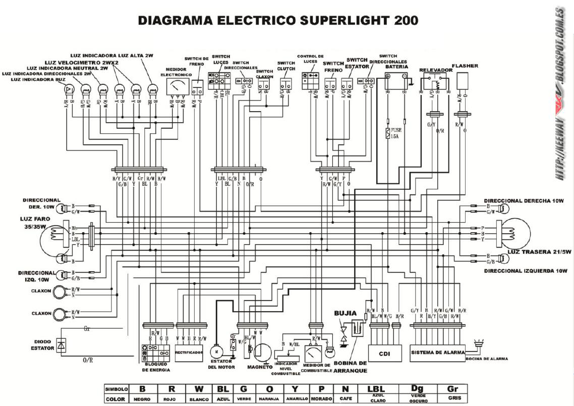 derbi variant wiring diagram cj