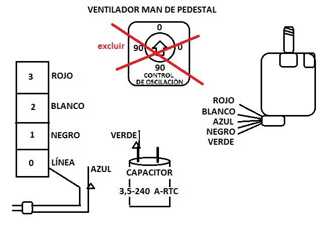 circuito electrico ventilador de techo con capacitor  un