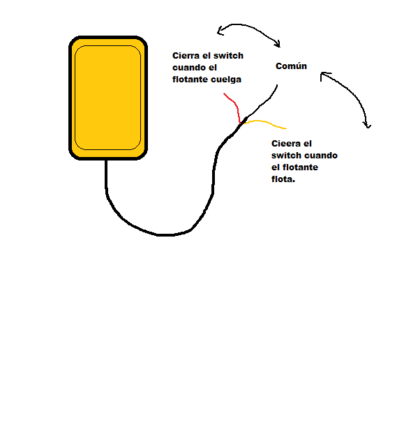 Solucionado tendr n alg n diagrama de un flotante for Como se abre un cajero automatico