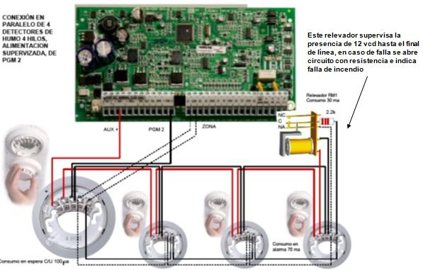Solucionado dsc 1832 pir y sensores de humo alarmas - Sensores de humo ...