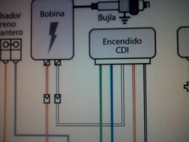 Cdi Suzuki Gn 125 Diagrama - House Wiring Diagram Symbols •