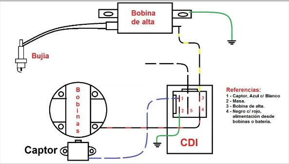 dc cdi motorcycle wiring diagram