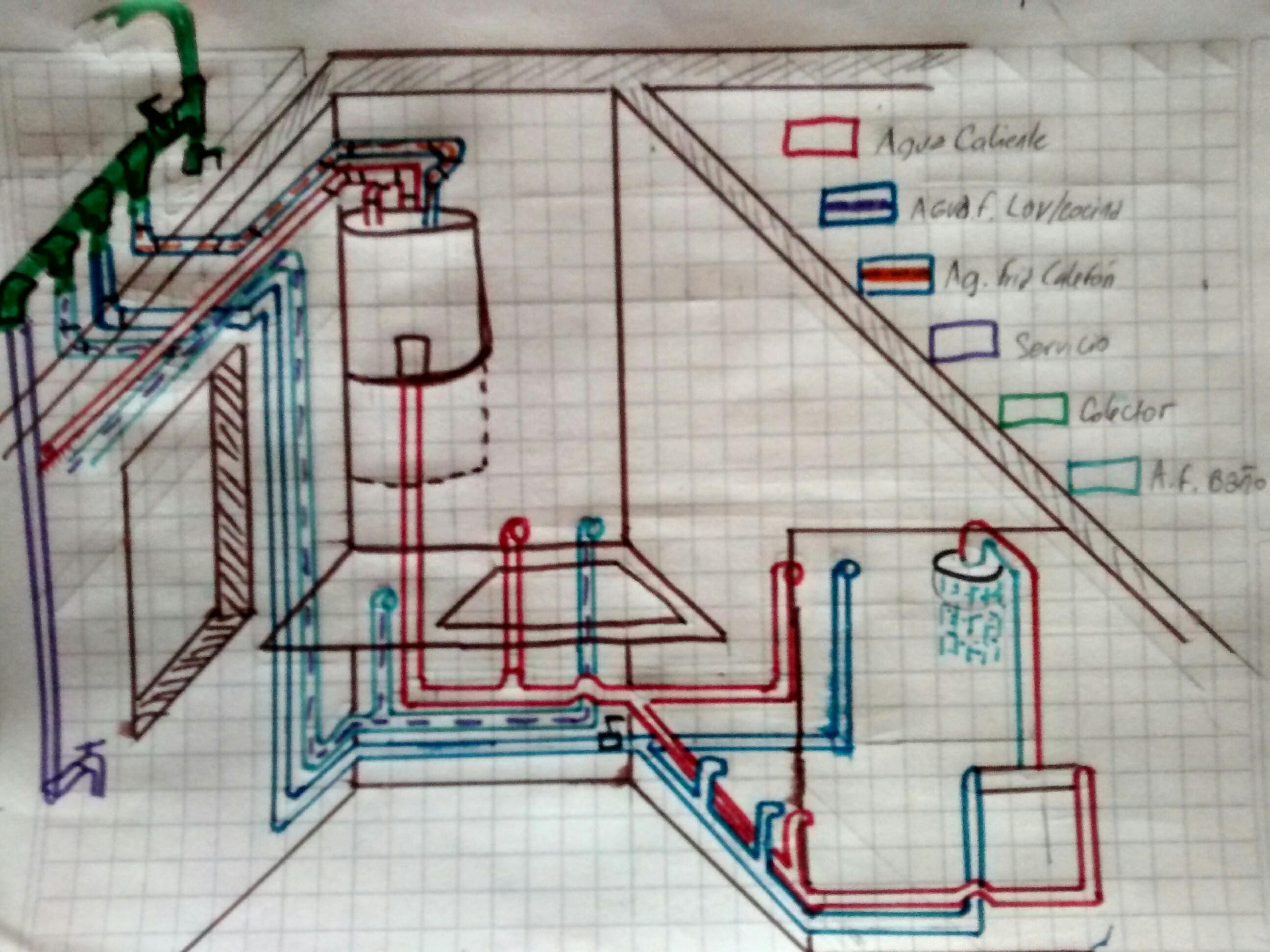 Nueva instalaci n de agua en ba o cocina y lavadero yoreparo for Lavarropas en la cocina