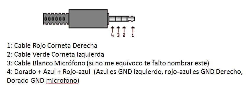 Esquema Auriculares Con Micro Nokia Yoreparo