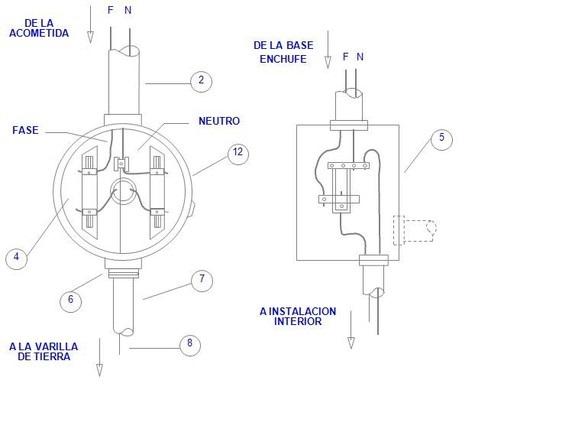 conectar dos medidores a un centro de carga de 4 polos