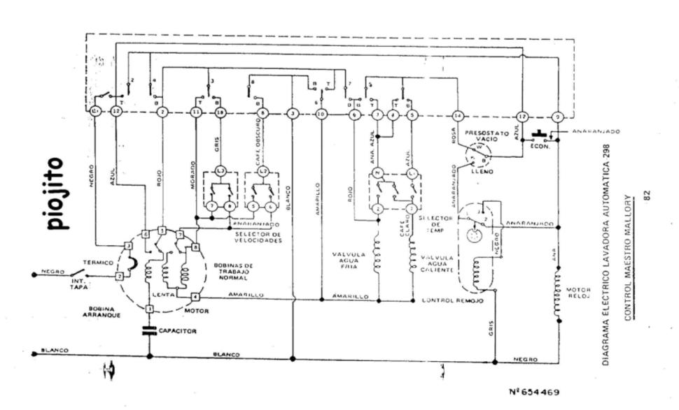 solucionado  conexi u00d3n directa motor lavadora easy ad288