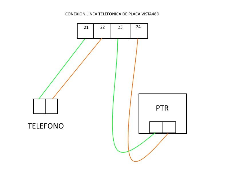solucionado  conexion de alarma a linea telefonica