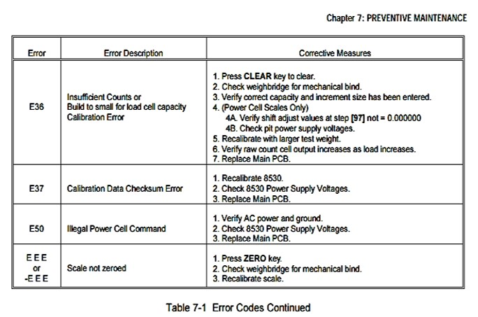 manual de balanza mettler toledo 8442 scale rh smoothaudiozzy tk