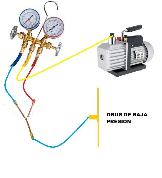 carga de gas r410a en aire acondicionado portatil de 3000