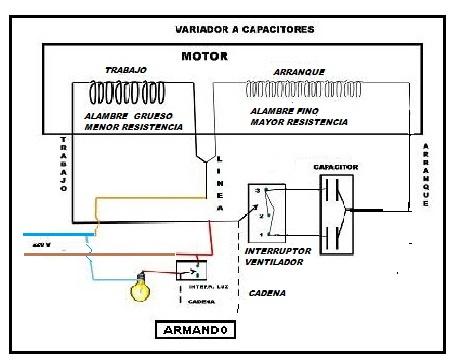 Como instalar ventilador de techo con control remoto - Como instalar un ventilador de techo con luz ...