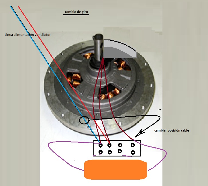 Problema con ventilador de techo ventiladores yoreparo - Motores de ventiladores de techo ...
