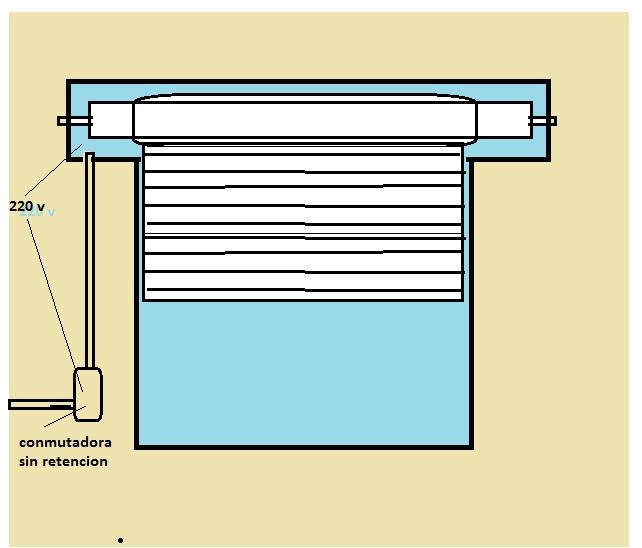 Motor persiana electrica julius mayer motor tubular jm - Precio motor persiana electrica ...