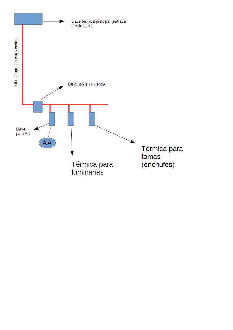 Circuito Que Recorre La Electricidad Desde Su Generación Hasta Su Consumo : Solucionado conexión luz desde inicio electricidad del hogar