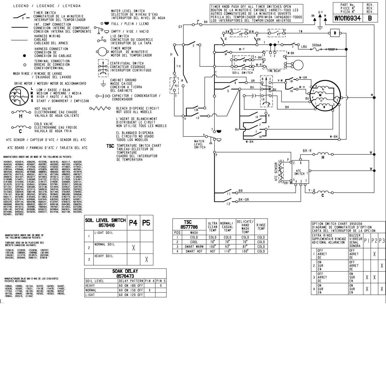 diagrama de una transmision diagrama de una transmision
