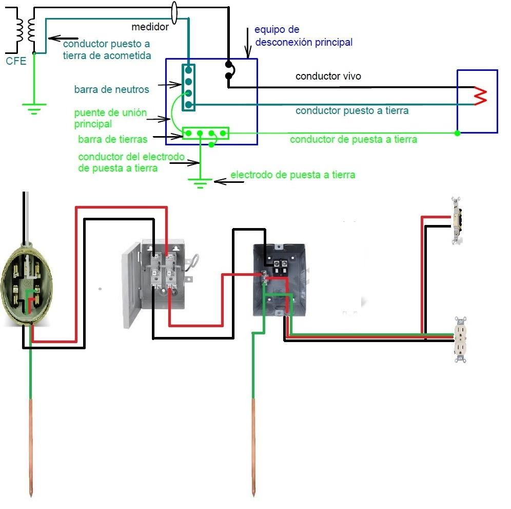 Como instalar toma de tierra en una casa hasta donde - Hacer instalacion electrica domestica ...