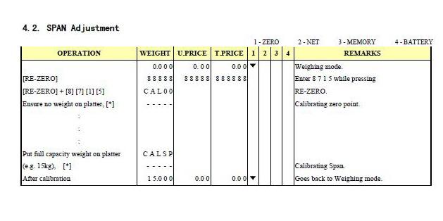 manual-programacion-balanza-digi-sm-300