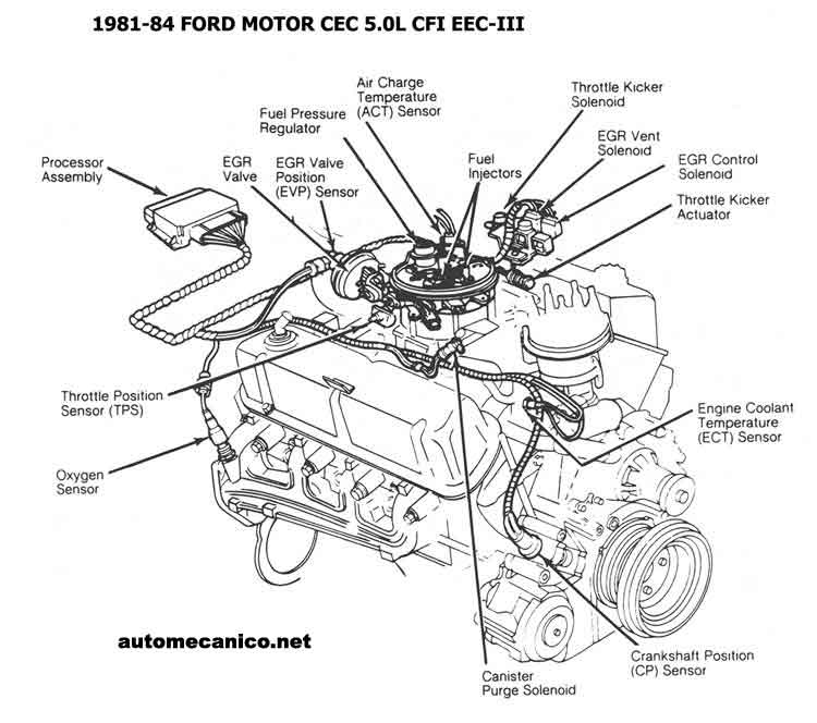 Esquema Electrico Camio a Ford Bronco Xltmod 1981 T1411127 on 1981 ford f 350 wiring diagram