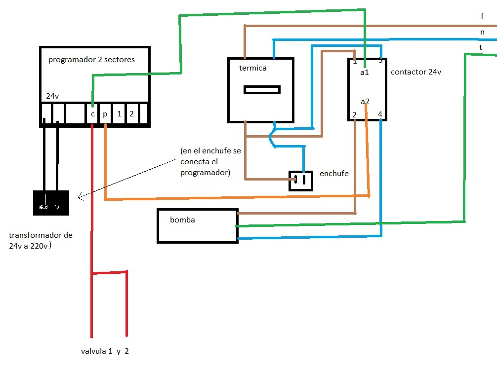 Solucionado duda sobre conexion en bomba de agua con for Como oxigenar el agua de un estanque sin electricidad